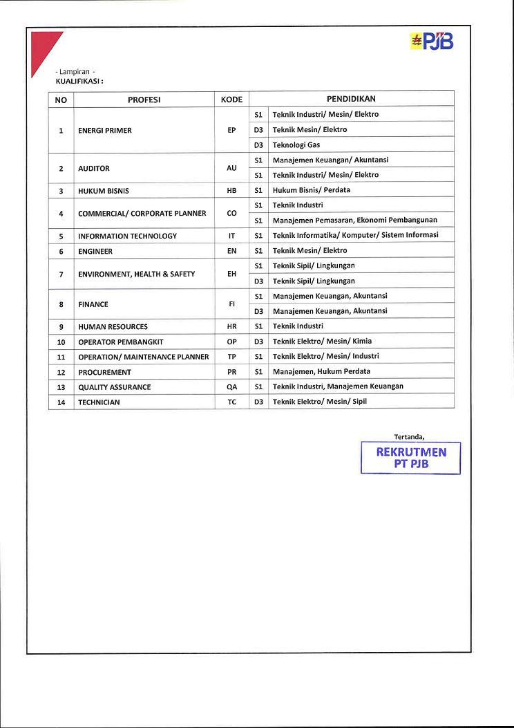 http://informasicpnsbumn.com/wp-content/uploads/2013/03/Lowongan-PT-PJB-Mar13-ICB-2-ok.jpg