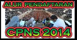 Cara Daftar CPNS 2014