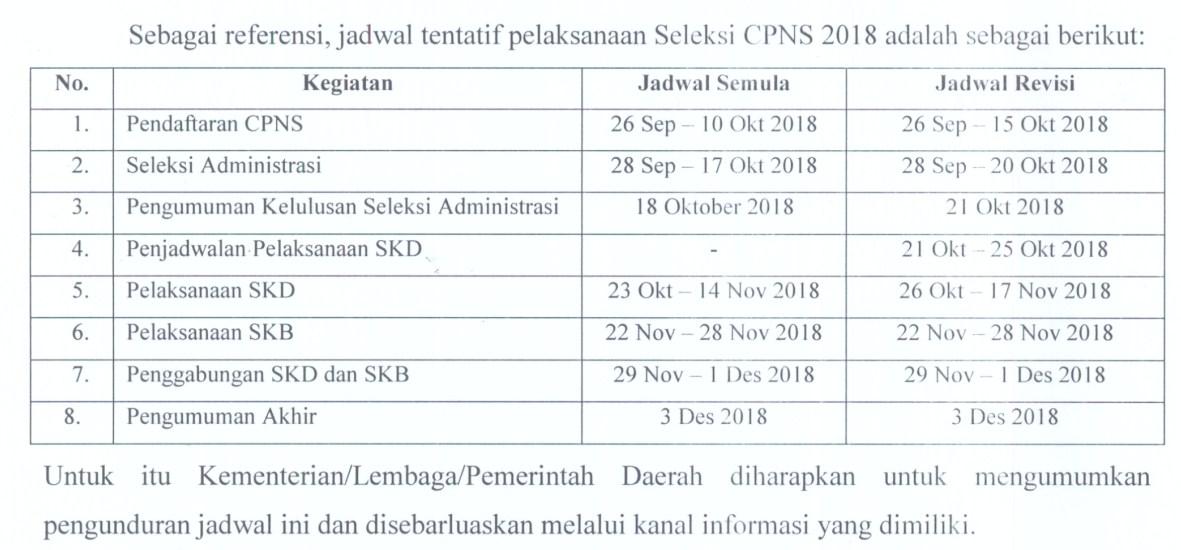 CPNS 2018 Diperpanjang-2