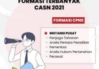 Daftar Formasi CPNS 2021 Terbanyak