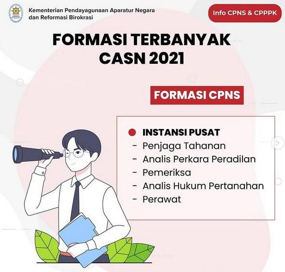 21+ Formasi cpns 2021 magelang ideas in 2021